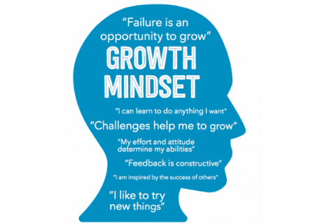 Developing-a-Growth-Mindset-for-Strategic-Growth